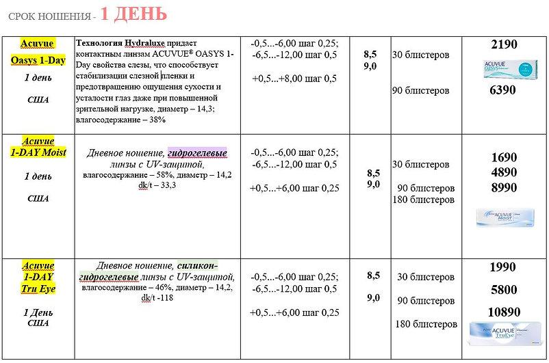 4-однодневные_2.JPG