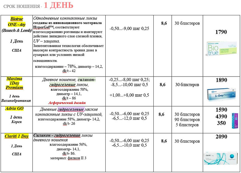 4-однодневные_3.JPG