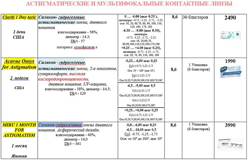 6-астигматические_3.JPG