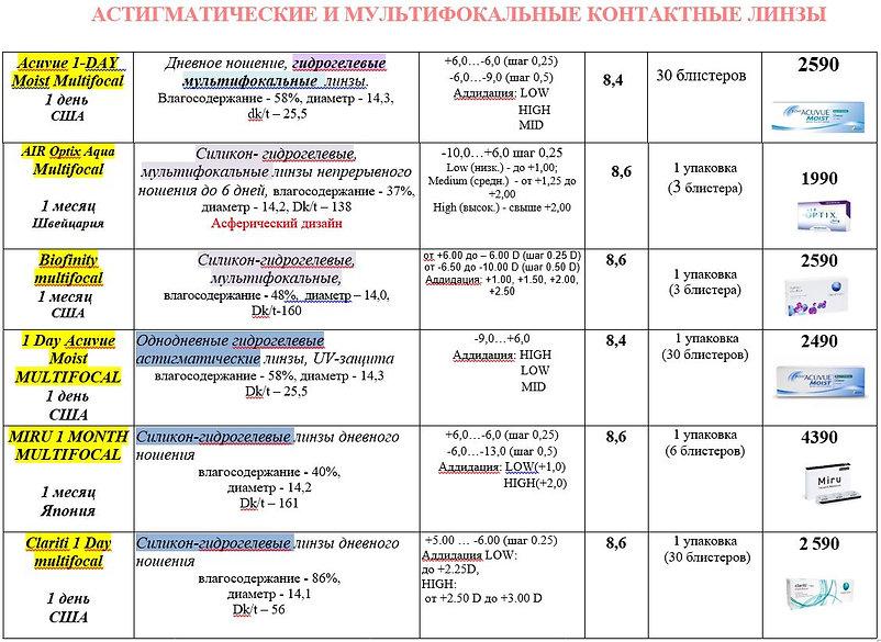 6-астигматические_4.JPG