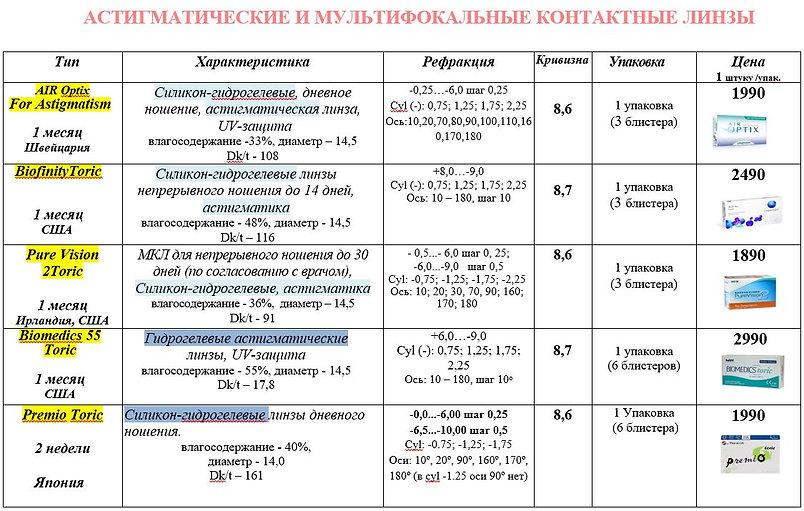 6-астигматические_1.JPG