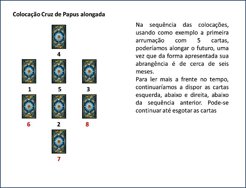 Cruz de Papus Alongada