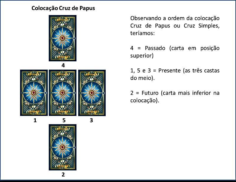 Cruz de Papus