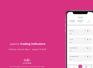 Jaaims trading indicators