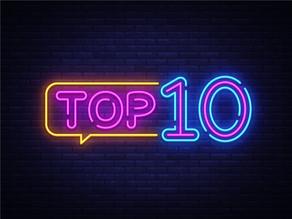 Top ten returns: February 2021