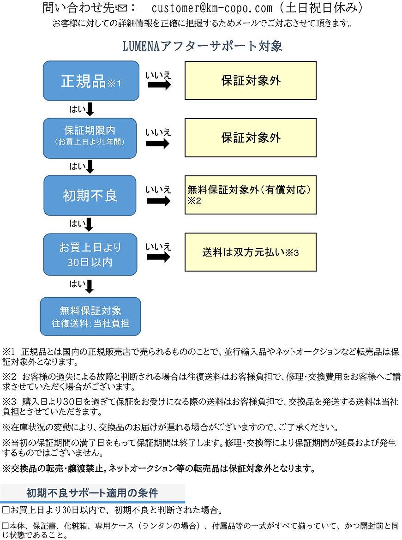 LUMENAアフターサポートについて2-28.jpg