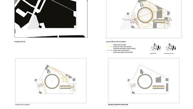 Circulation Analysis