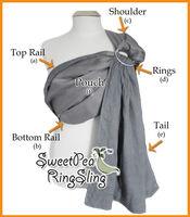Sling Instructions