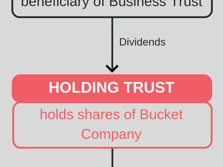 How bucket company can save thousands in tax