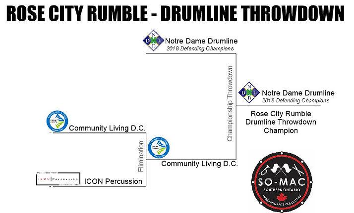 Rose City Rumble - Drumline Throwdown Re