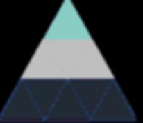 PP Framework Triangle_Registered.png