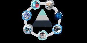 Industry 4.0 Smart Factory Elements
