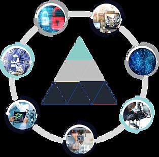 Industry 4.0 IIoT Graphic.png