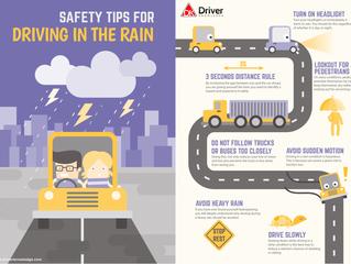 10 consejos para evitar accidentes cuando se conduce en la lluvia