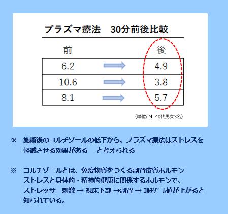 hikaku_c.png