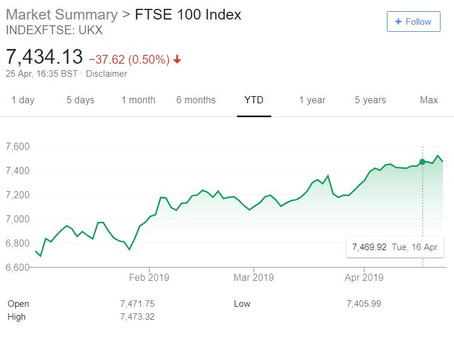Pensions - some relief on the FTSE