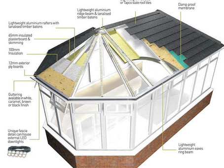Why you should replace your traditional conservatory roof with an insulated roof