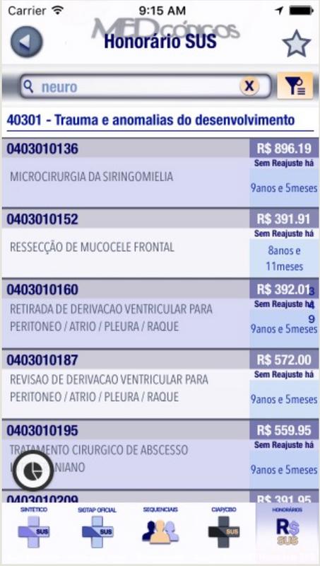 Medcodigos mostra todos os procedimentos remunerados do SUS com tempo sem reajuste e sua defasagem frente os convênios