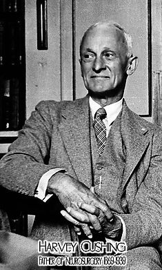 Harvey Cushing Pai da moderna neurocirurgia 1869✦1935†