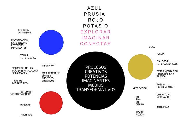 INVESTIGACIÓN_AZUL_PRUSIA_ROJO_POTASIO.j