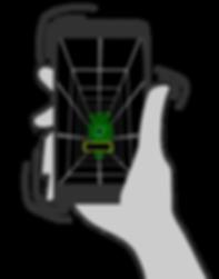 DeltaSpace control scheme