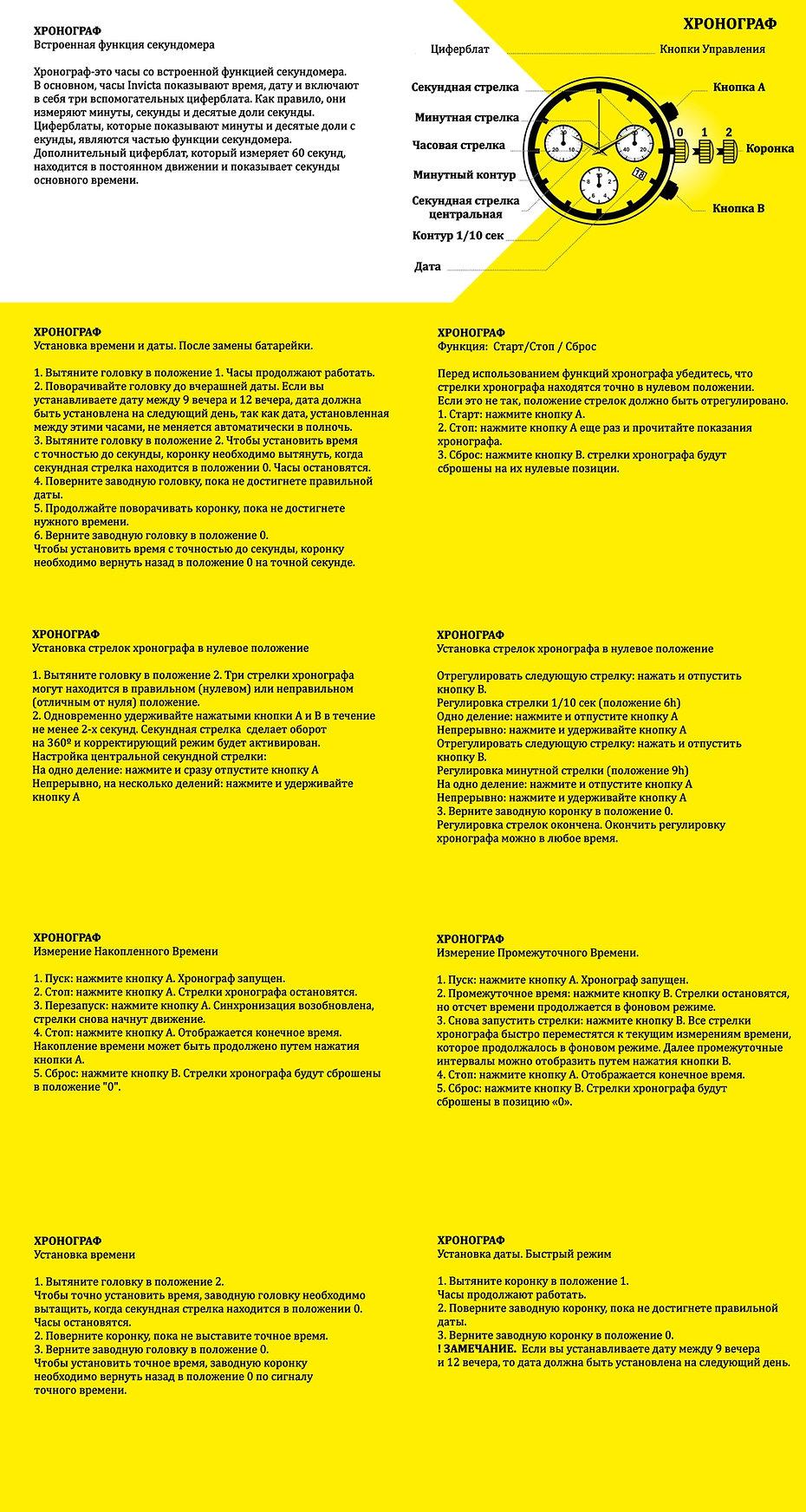 Инструкция Инвикта на русском языке Invicta