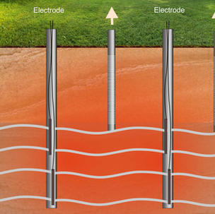 Eletrical Resistance Heating (ERH) Fractured Bedrock