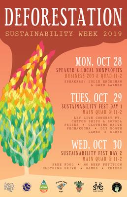 Sustainability Week 2019