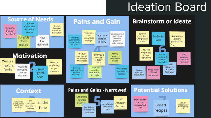 ideationboard.png