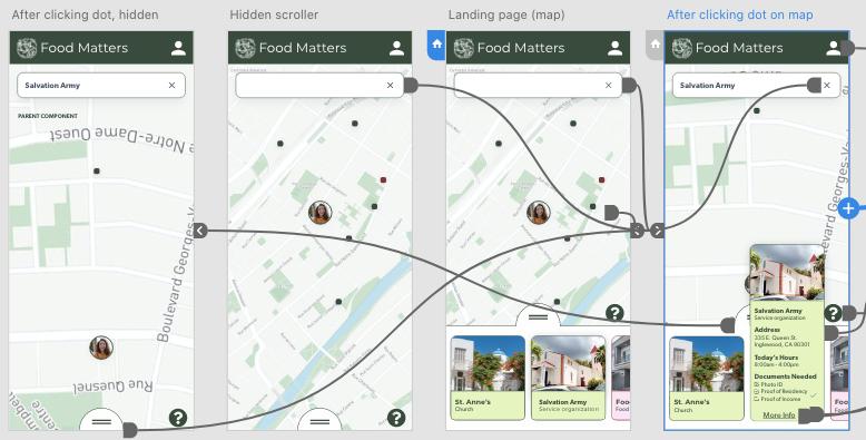 Map & Navigation Screens