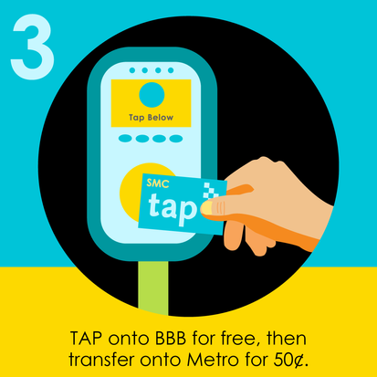 Tap Card Campaign Step 3