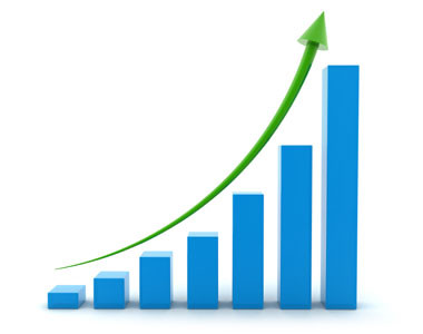 Building A Solid Dividend Growth Portfolio