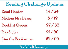 My Reading Challenges update