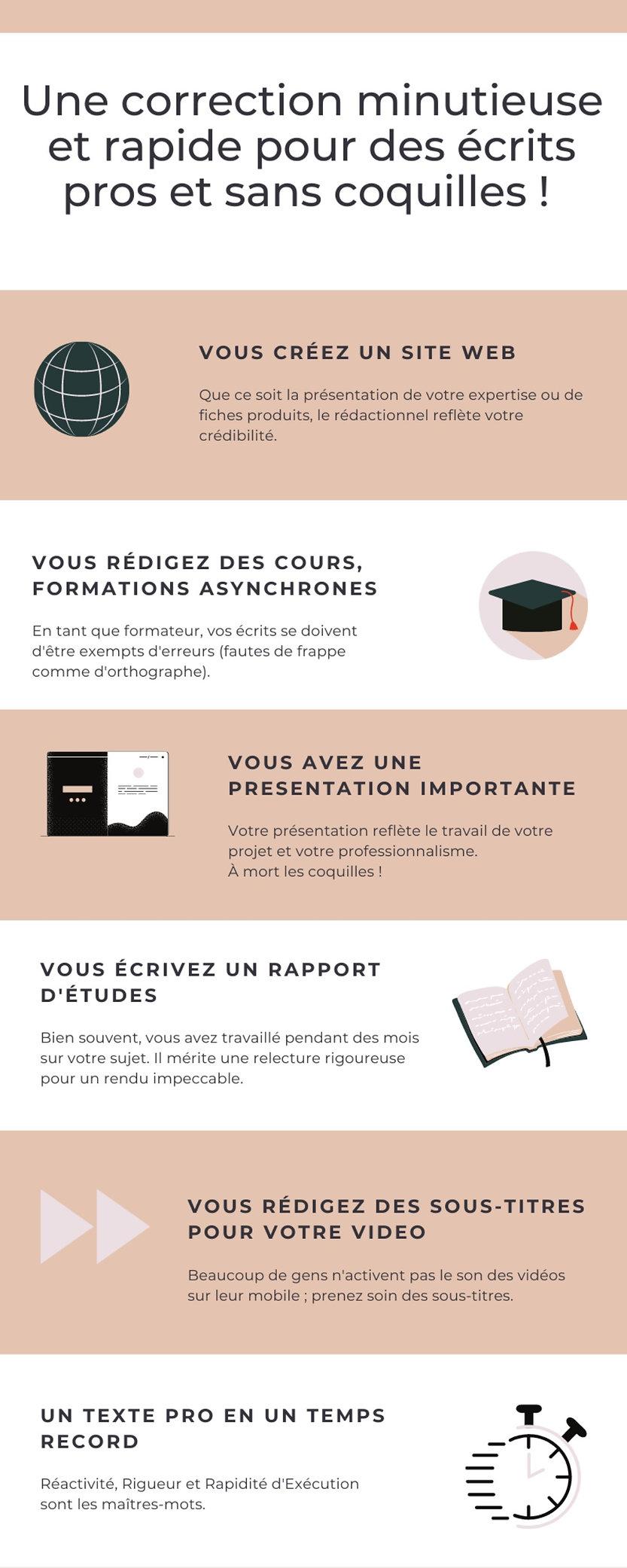 Relecture et correction de documents freelance
