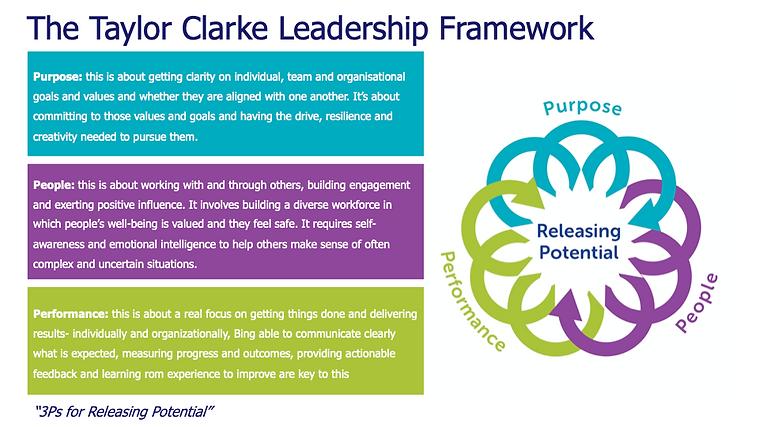 the taylor clarke leadership framework.png
