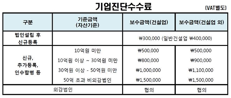 진단보수_20190718.png