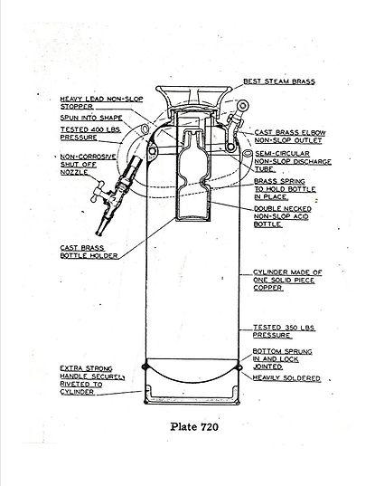 Soda Acid Extinguisher Diagram.jpg