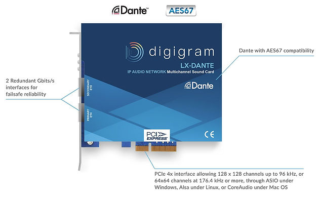 Digigram announces LX-DANTE - LINK YOUR PC TO YOUR BROADCAST