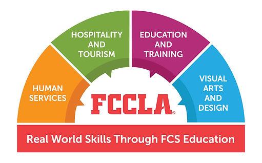 FCS-Career-Cluster.jpg