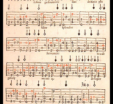 How Old is Guitar Tab?