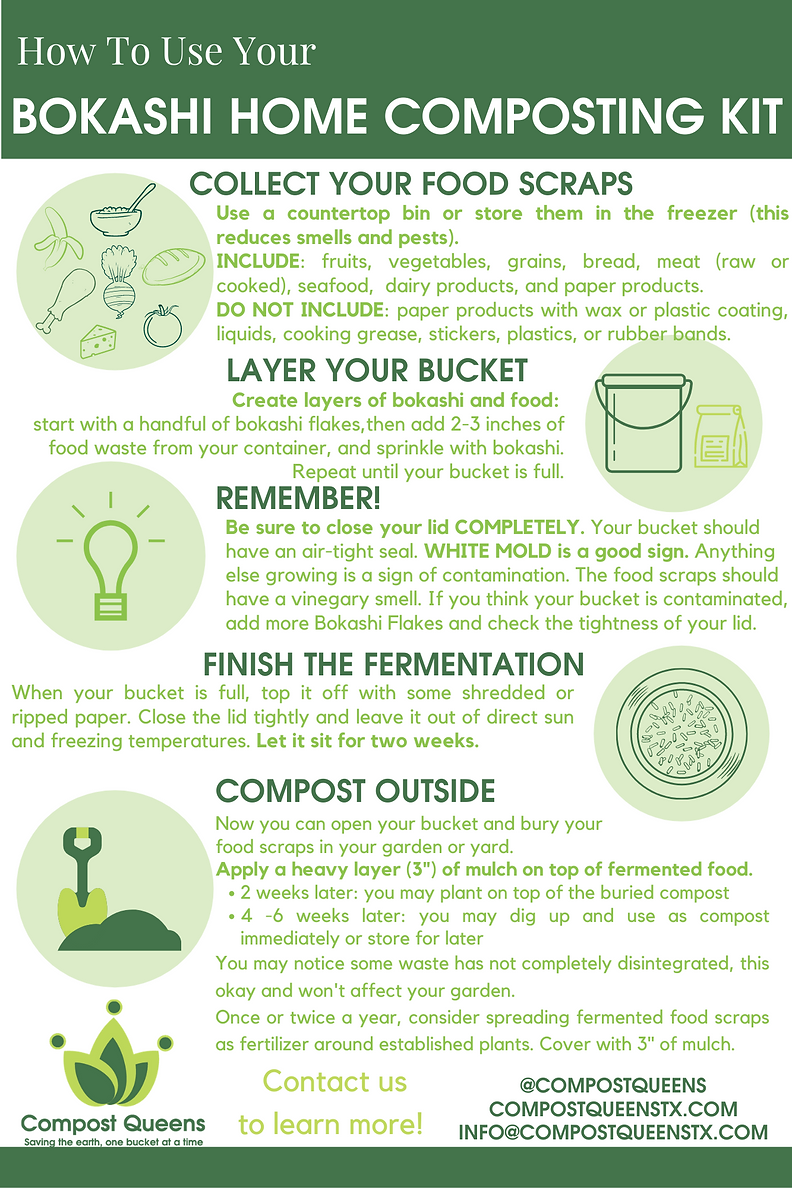Bokashi Home Composting Kit Card.png