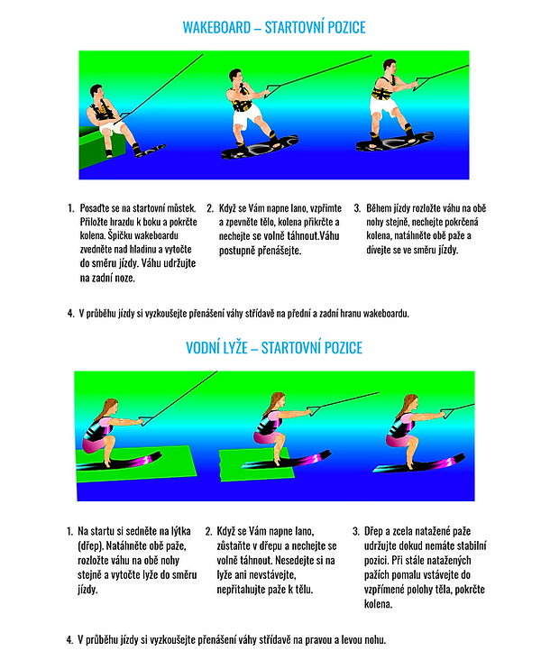 Startovní pozice a zatáčky-1.png