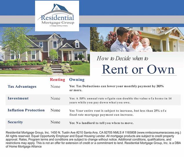 Rent vs Own.jpg