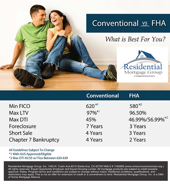Conv vs FHA.jpg