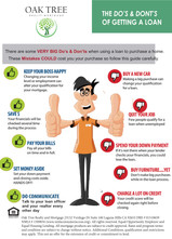 Dos and Dont's of Home Buying