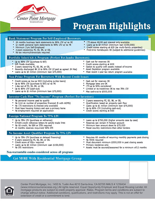 Program Highlites