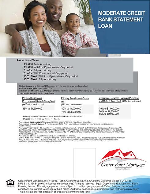 Moderate BK loan.jpg