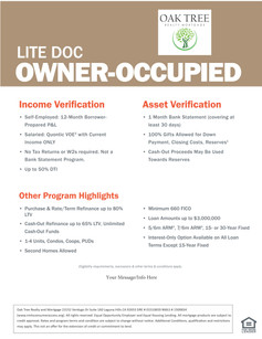 Lite Doc Owner Occupied