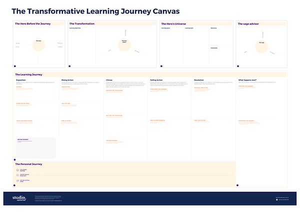 A4 The Transformative Learning Journey C