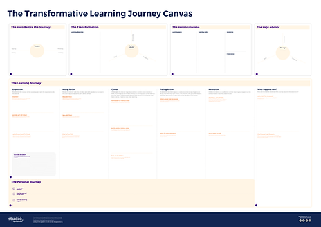 The Transformative Learning Journey Canv